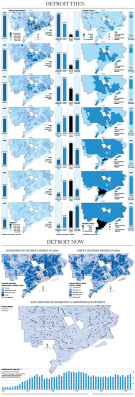 Detroit: A tale of two cities. CLICK TO ENLARGE.   NP
